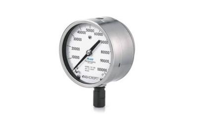 Measurement Devices