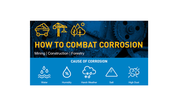 How to Combat Corrosion